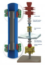 Dual-Barrier-HPHT-riser-system.jpg
